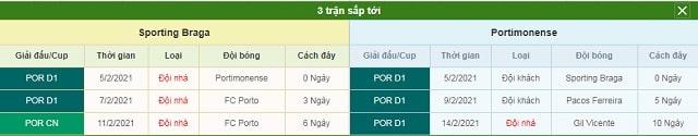 3 trận tiếp theo Braga vs Portimonense