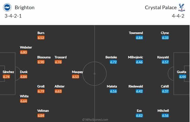Đội hình dự kiến Brighton vs Crystal Palace
