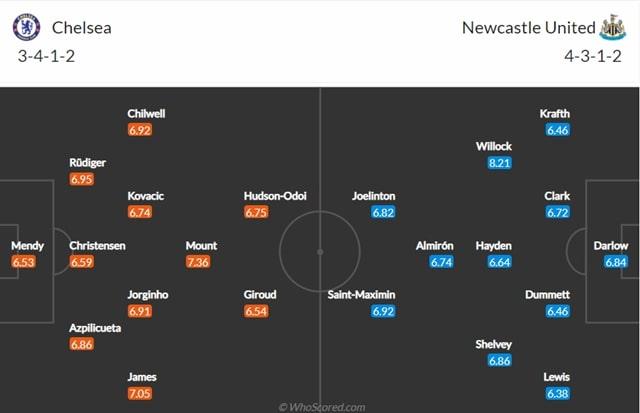 Đội hình dự kiến Chelsea vs Newcastle