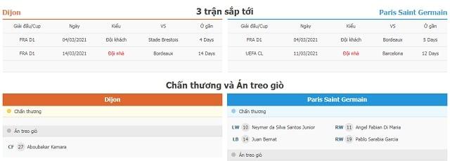 3 trận tiếp theo Dijon vs PSG