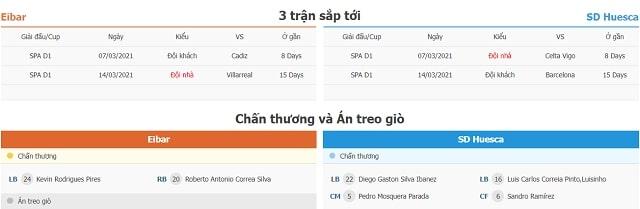 3 trận tiếp theo Eibar vs Huesca