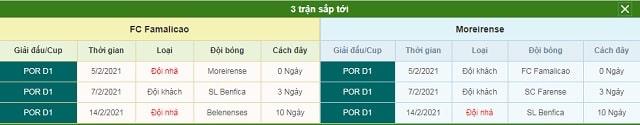 3 trận tiếp theo Famalicao vs Moreirense
