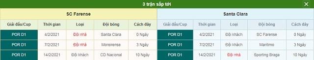 3 trận tiếp theo Farense vs Santa Clara