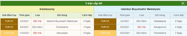 3 trận tiếp theo Galatasaray vs Istanbul