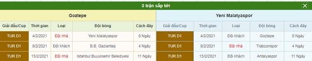3 trận tiếp theo Goztepe vs Yeni Malatyaspor