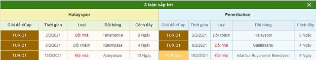3 trận tiếp theo Hatayspor vs Fenerbahce
