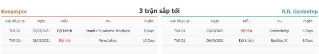 3 trận tiếp theo Konyaspor vs Gaziantep