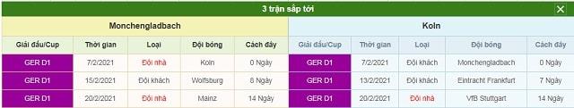 3 trận tiếp theo Monchengladbach vs Koln
