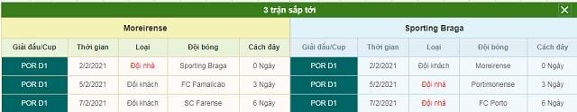 3 trận tiếp theo Moreirense vs Braga