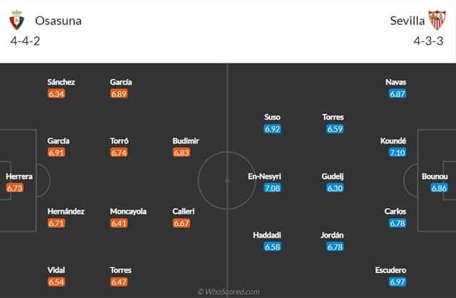 Đội hình dự kiến Osasuna vs Sevilla