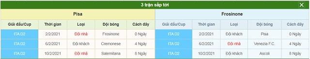 3 trận tiếp theo Pisa vs Frosinone