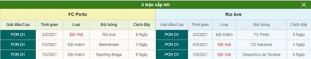 3 trận tiếp theo Porto vs Rio Ave