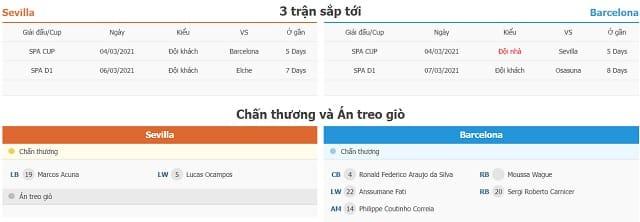 3 trận tiếp theo Sevilla vs Barcelona