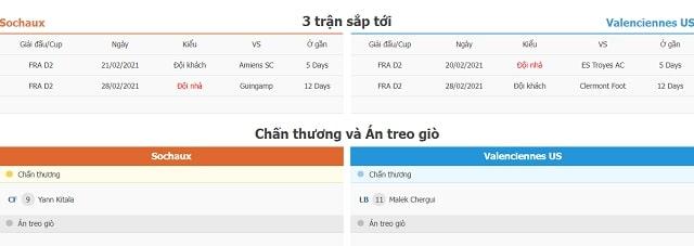 3 trận tiếp theo Sochaux vs Valenciennes