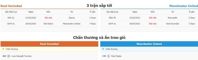 3 trận tiếp theo Sociedad vs MU