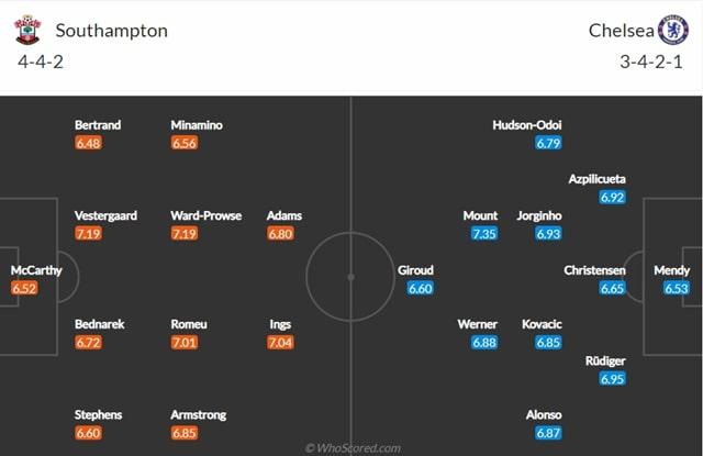 Đội hình dự kiến Southampton vs Chelsea