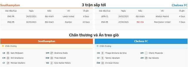 3 trận tiếp theo Southampton vs Chelsea