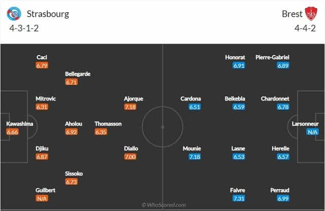Đội hình dự kiến Strasbourg vs Brest
