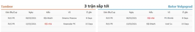 3 trận tiếp theo Tambov vs Rotor Volgograd