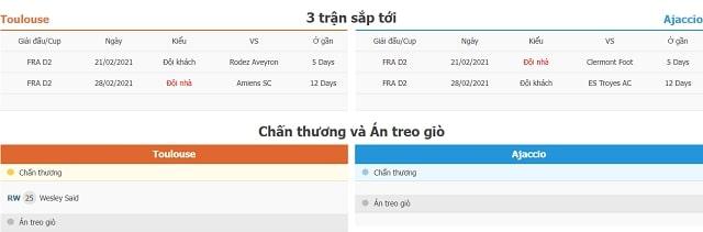 3 trận tiếp theo Toulouse vs Ajaccio