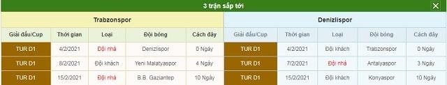 3 trận tiếp theo Trabzonspor vs Denizlispor