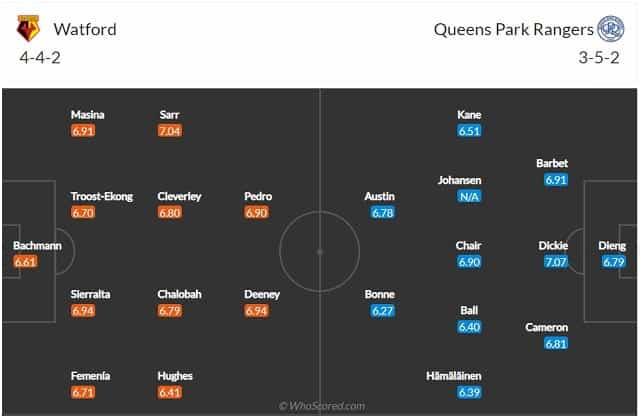 3 trận tiếp theo Watford vs QPR