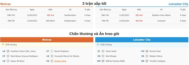 3 trận tiếp theo Wolves vs Leicester City