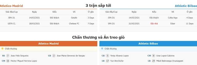 3 trận tiếp theo Atletico Madrid vs Bilbao