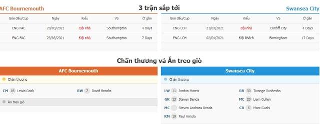 3 trận tiếp theo Bournemouth vs Swansea