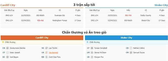 3 trận tiếp theo Cardiff vs Stoke