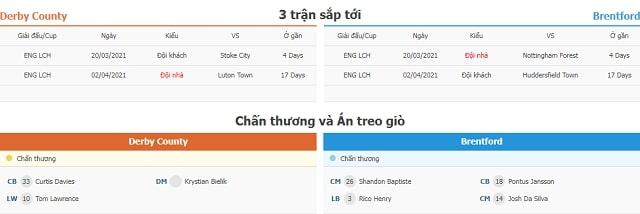 3 trận tiếp theo Derby vs Brentford