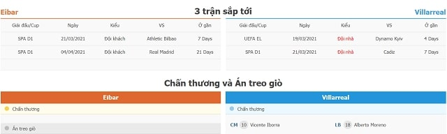 3 trận tiếp theo Eibar vs Villarreal