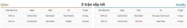 3 trận tiếp theo Elche vs Sevilla