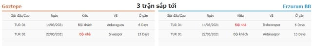 3 trận đấu tiếp theo Goztepe vs Erzurumspor