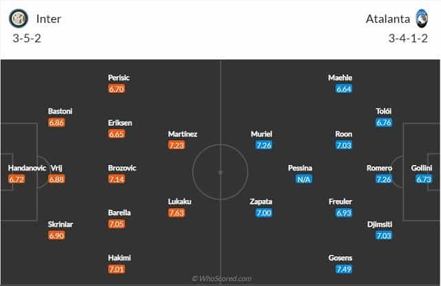 Đội hình dự kiến Inter vs Atalanta