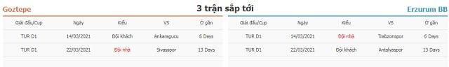 3 trận tiếp theo Konyaspor vs Fenerbahce