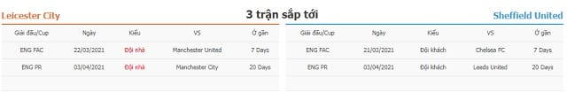3 trận tiếp theo Leicester vs Sheffield Uited