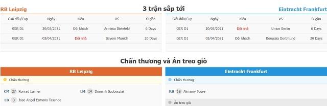 3 trận tiếp theo Leipzig vs Frankfurt