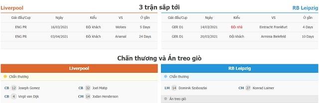3 trận tiếp theo Liverpool vs RB Leipzig