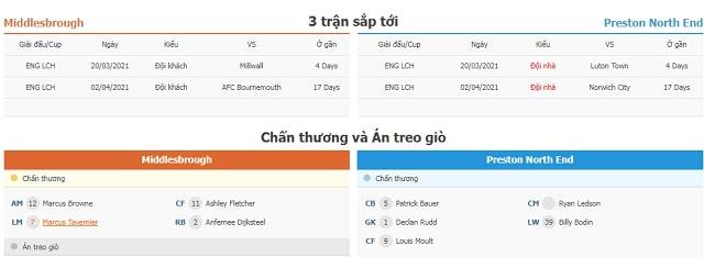 3 trận tiếp theo Middlesbrough vs Preston