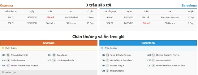 3 trận tiếp theo Osasuna vs Barcelona