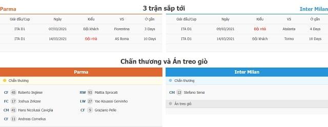3 trận tiếp theo Parma vs Inter Milan