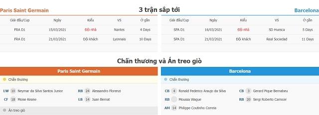 3 trận tiếp theo Paris Saint Germain vs Barca