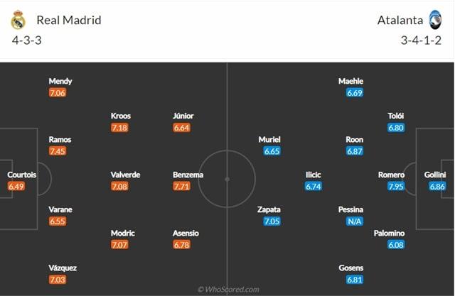 Đội hình dự kiến Real Madrid vs Atalanta