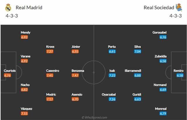 Đội hình dự kiến Real Madrid vs Sociedad