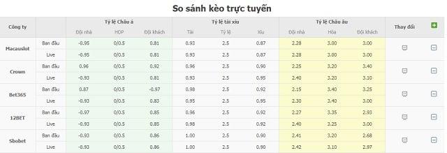 So sánh kèo nhà cái trực tuyến Sassuolo vs Hellas Verona