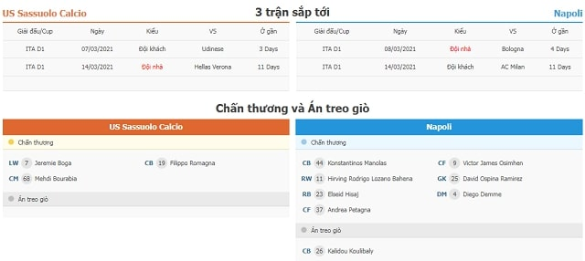 3 trận tiếp theo Sassuolo vs Napoli