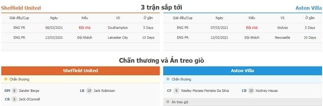 3 trận tiếp theo Sheffield United vs Aston Villa