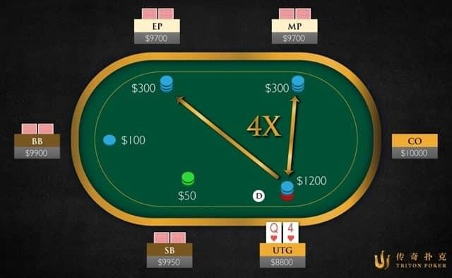 Squeeze Play trong Poker giúp người chơi mau chóng chiến thắng