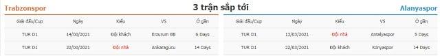3 trận tiếp theo Trabzonspor vs Alanyaspor